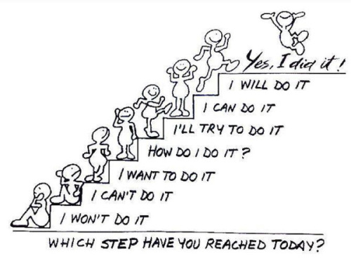which-step-have-you-reached-today2