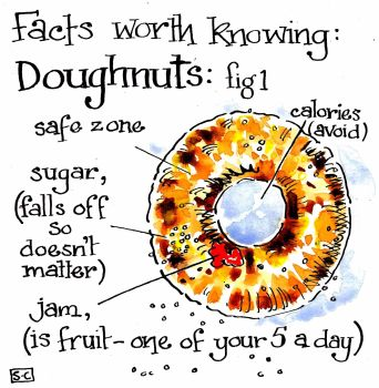 Doughnut Themed Cards For All Occasions