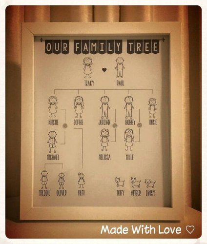 Personalised Stick Family Tree Print with White Frame