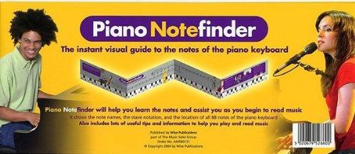 Piano Notefinder: Visual Keyboard Guide