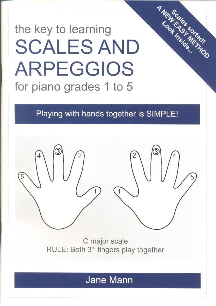 The Key to Learning Scales and Arpeggios for Piano Grades 1-5
