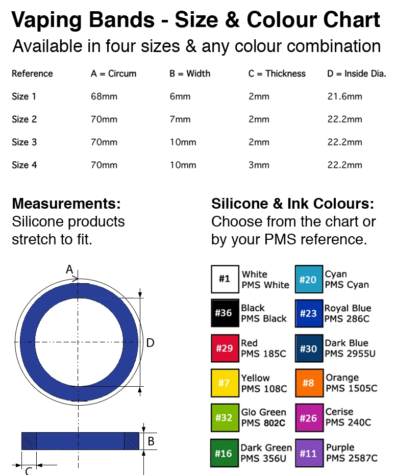 vaping bands size & colour chart