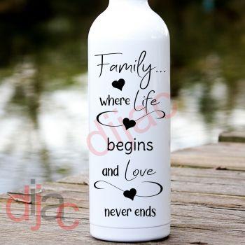 FAMILY...WHERE LIFE BEGINS8 x 17.5 cm