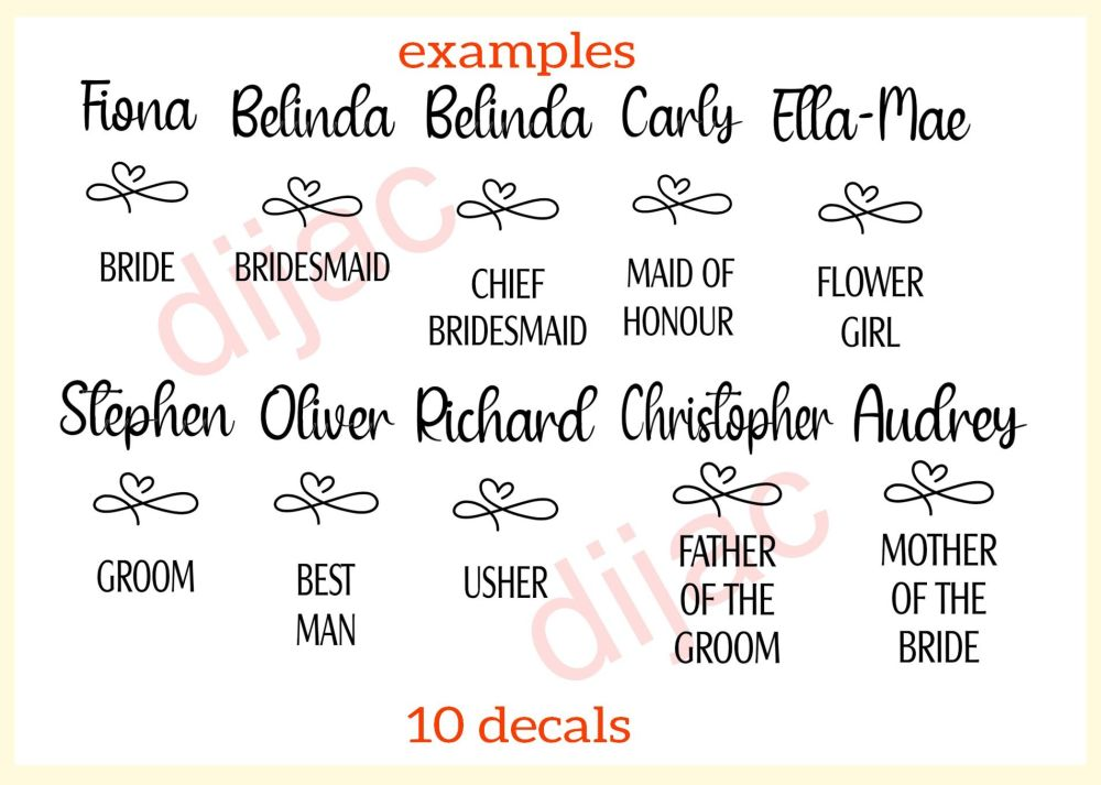 WEDDING NAME AND ROLE<BR>PERSONALISED<br>6 x 8.5 cm