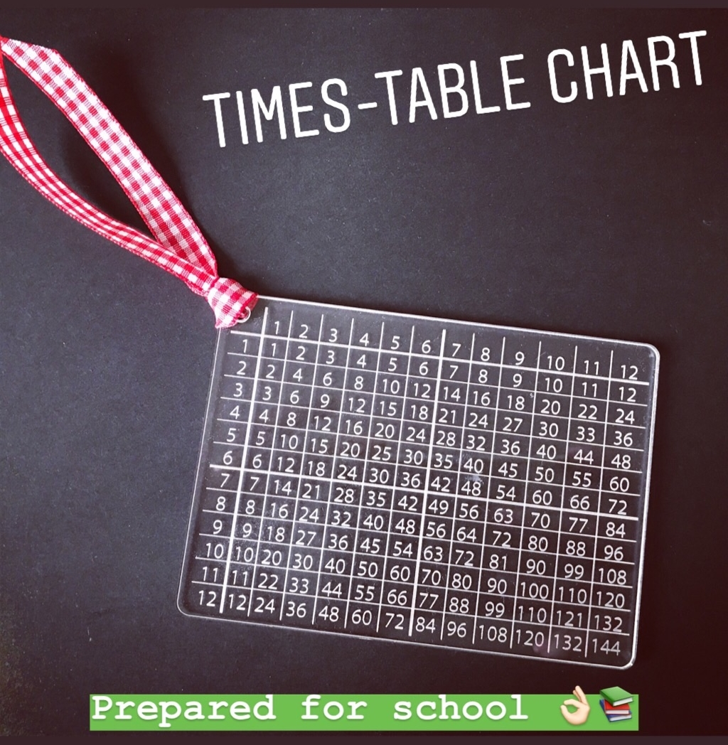 Times Table Chart Acrylic