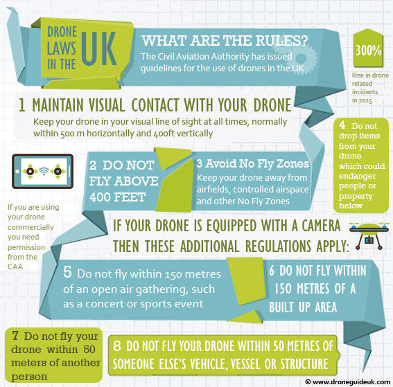 uk_drone_law_infographic_we