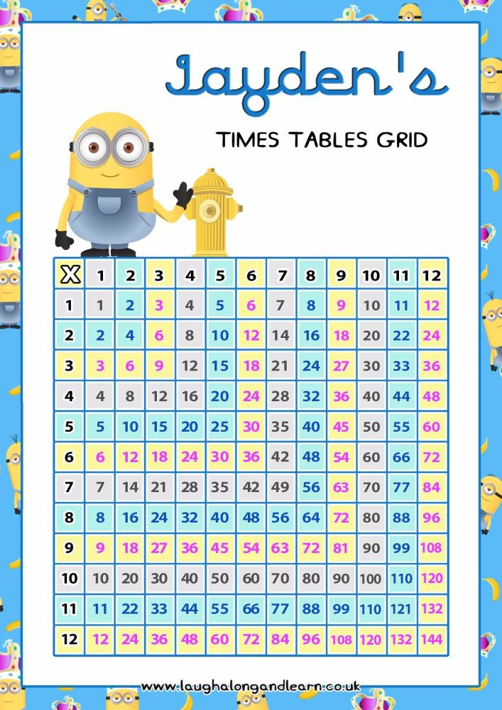 Boys Minions Times Table Chart & Square *Download