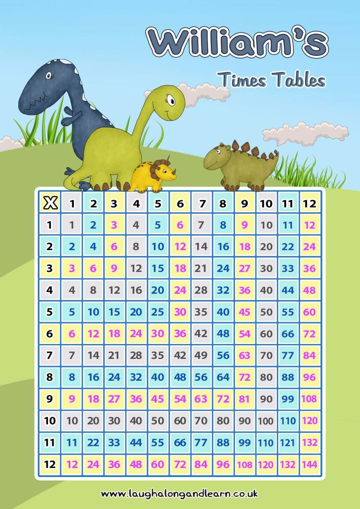A Dinosaur Multiplication Chart  Square Download