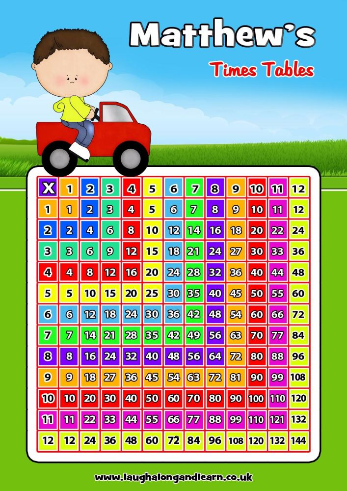 Laminated Boys Times Table Chart & Square *Download