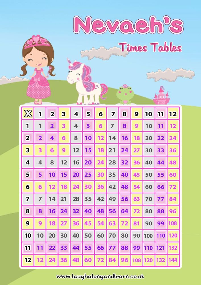 A Little Princess Times Table Laminated Chart & Square *Download