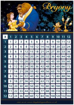 ✩ Personalised Beauty & The Beast Times Tables Chart