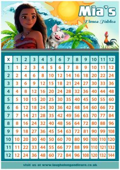 ✩ Personalised Moana Times Tables Chart