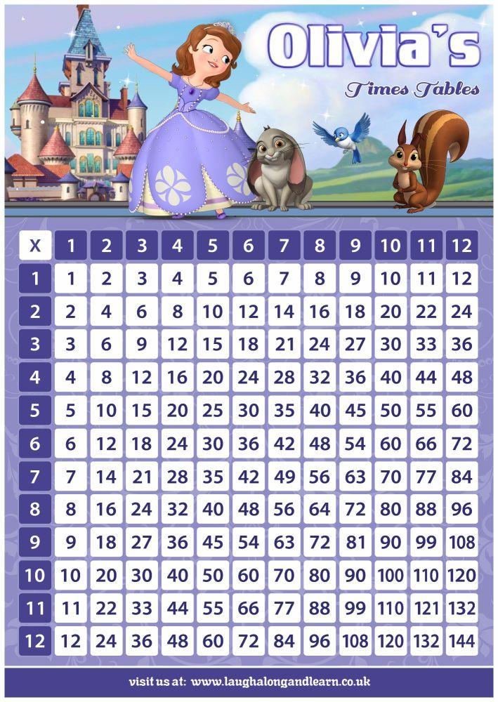 ✩ Personalised Princess Sophia Times Tables Grid