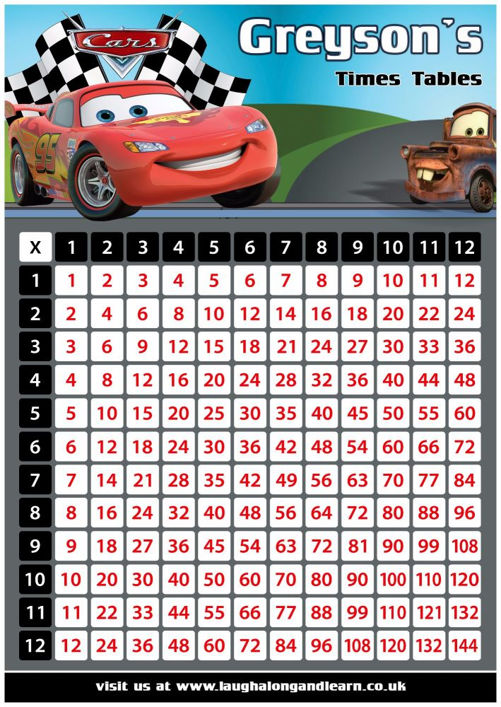 ✩ Personalised Cars Times Tables Grid