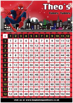 ✩ Personalised Spiderman Times Tables Chart