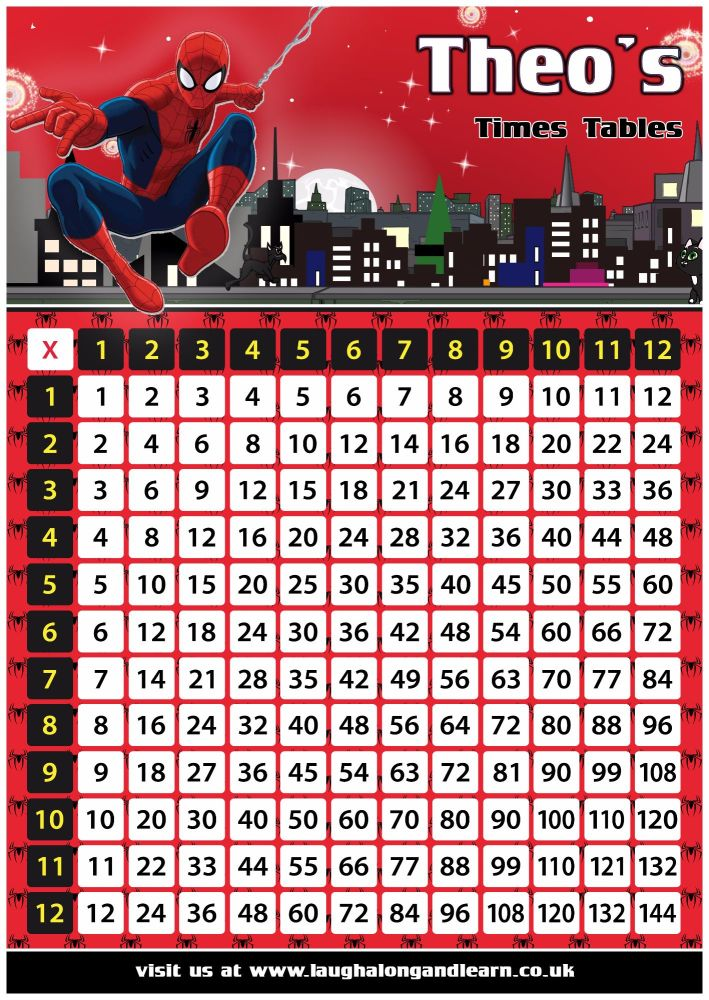 ✩ Personalised Spiderman Times Tables Grid
