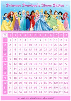 ✩ Personalised Princess Times Tables Chart