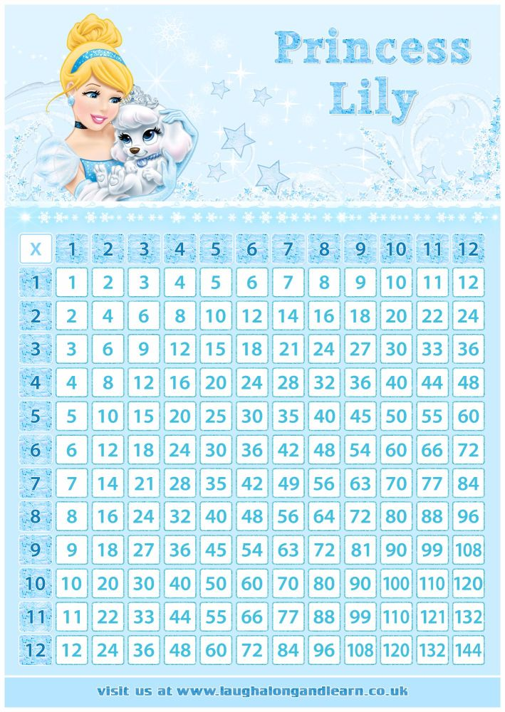 ✩ Personalised Princess Cinderella Times Tables Chart