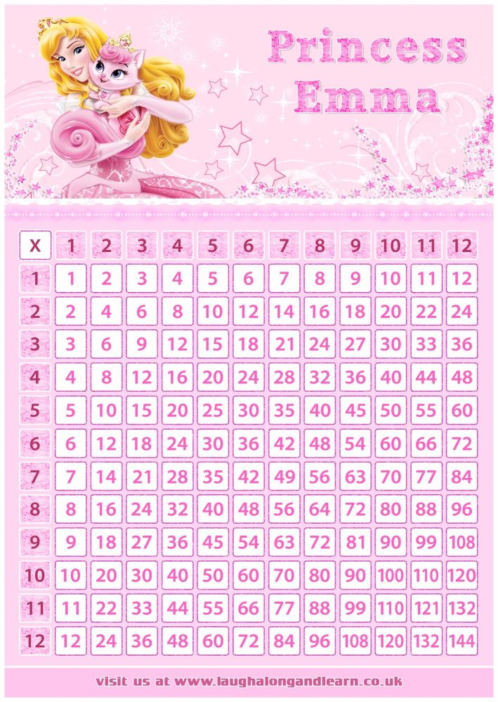 ✩ Personalised Princess Sleeping Beauty Times Tables Chart