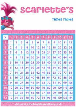 ✩ Personalised Trolls Times Tables Chart