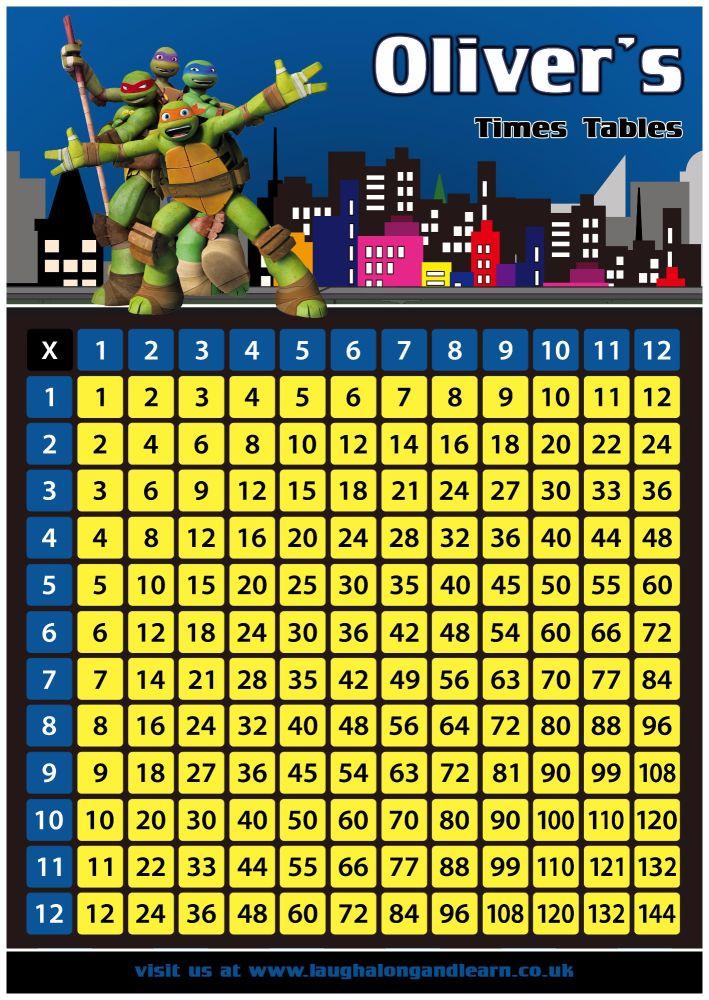 ✩ Personalised Teenage Mutant Ninja Turtles Times Tables Chart