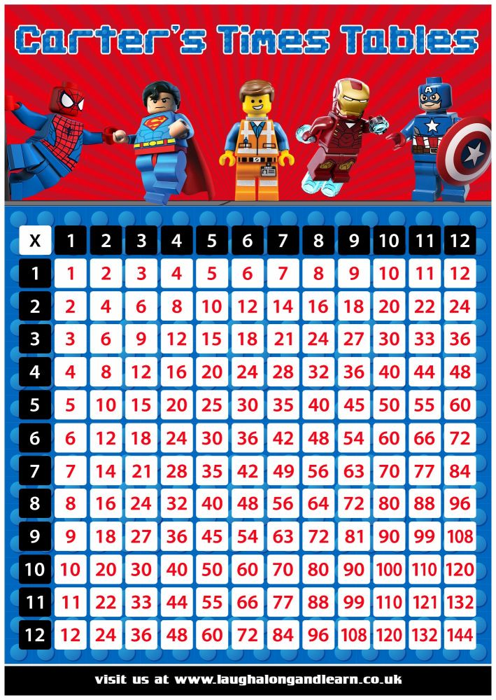 ✩ Personalised Lego Times Tables Grid
