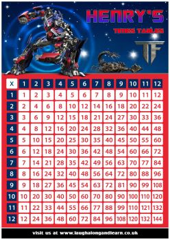 ✩ Personalised Transformers Times Tables Chart