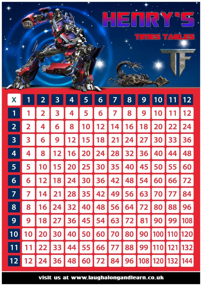 ✩ Personalised Transformers Times Tables Grid
