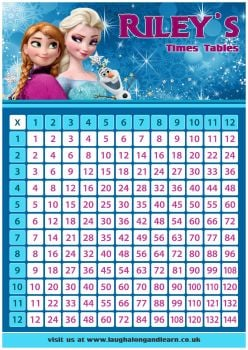 ✩ Personalised Elsa & Anna, Frozen Times Tables eBOOK