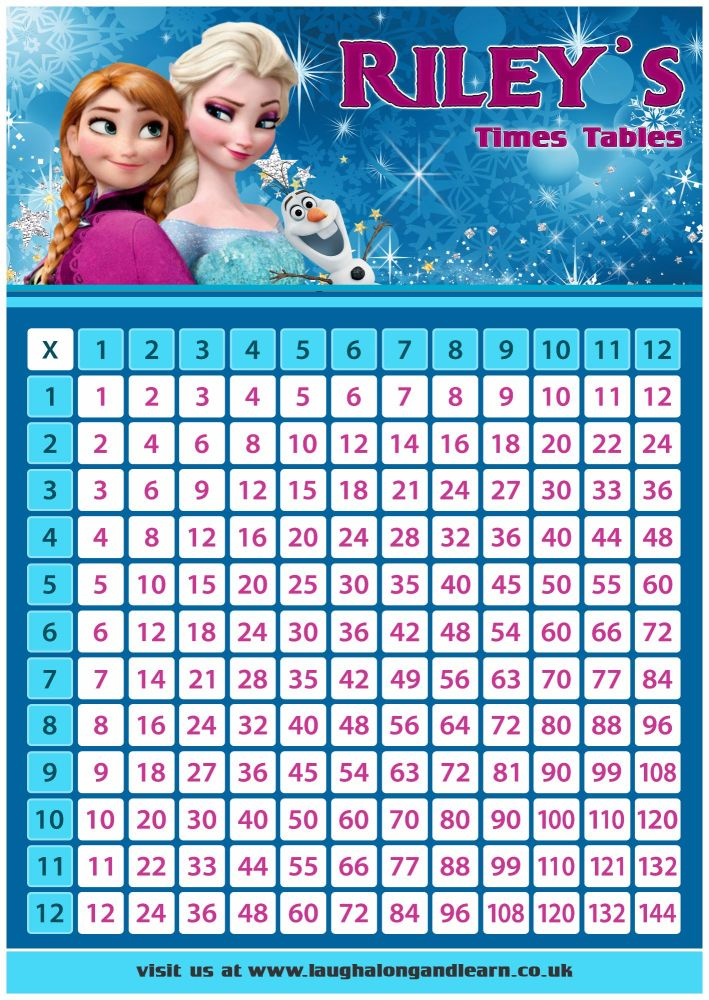 ✩ Personalised Princess Elsa & Anna, Frozen Times Tables eBOOK