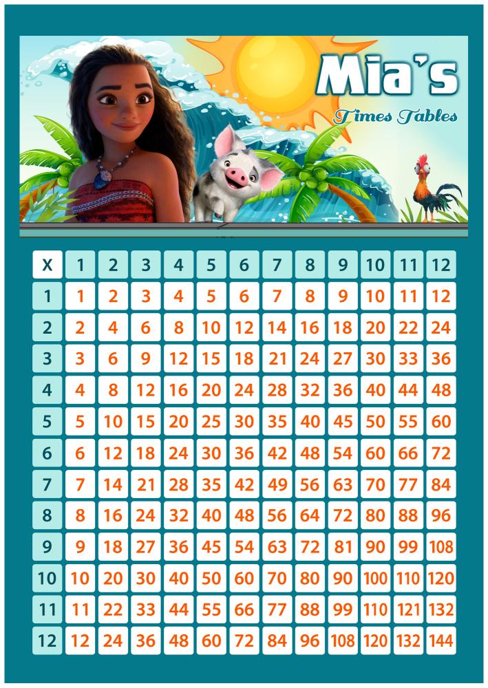 ✩ Personalised Princess Moana Times Tables eBOOK