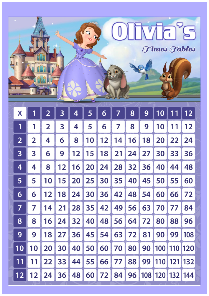 ✩ Personalised Princess Sophia The 1st Times Tables eBOOK