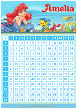 ✩ Personalised Little Mermaid Times Tables eBOOK