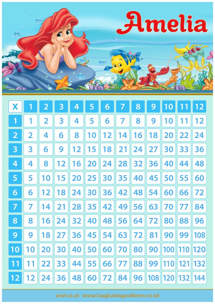 ✩ Personalised Little Mermaid Times Tables eBOOK