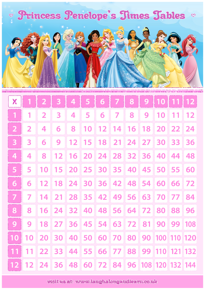 ✩ Personalised Princesses Times Tables eBOOK