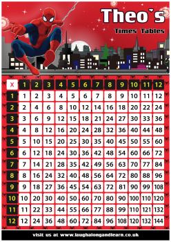 ✩ Personalised Spiderman Times Tables eBOOK