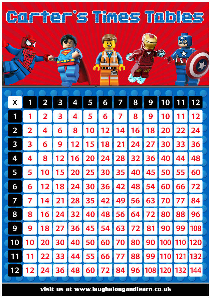 ✩ Personalised Lego Characters Times Tables eBOOK