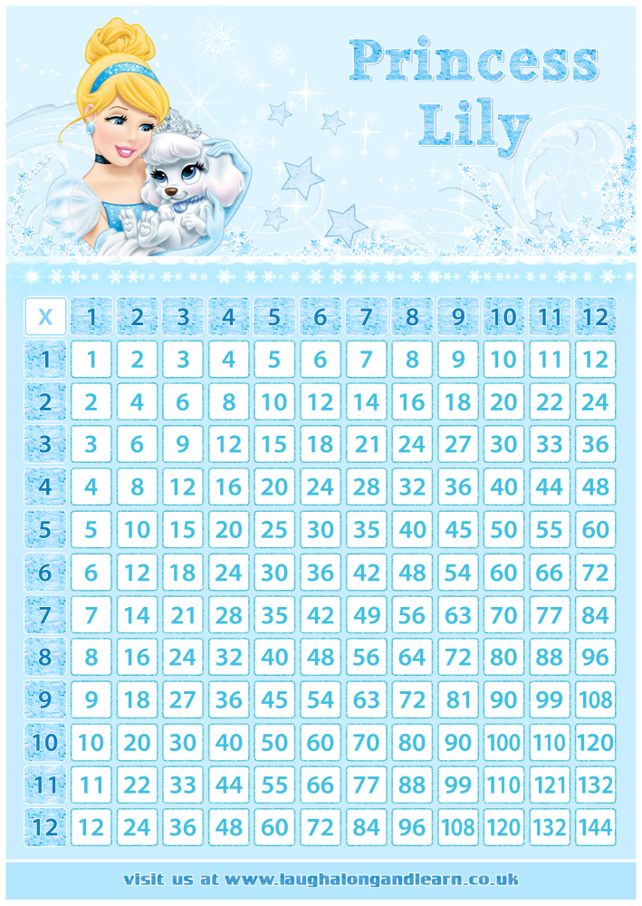 ✩ Personalised Cinderella Times Tables eBOOK