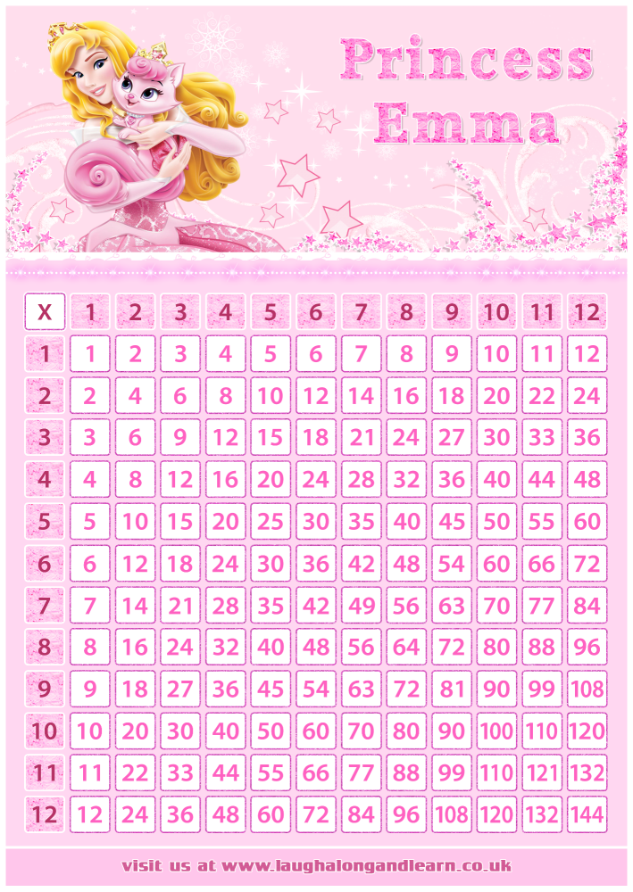✩ Personalised Princess Sleeping Beauty Times Tables eBOOK