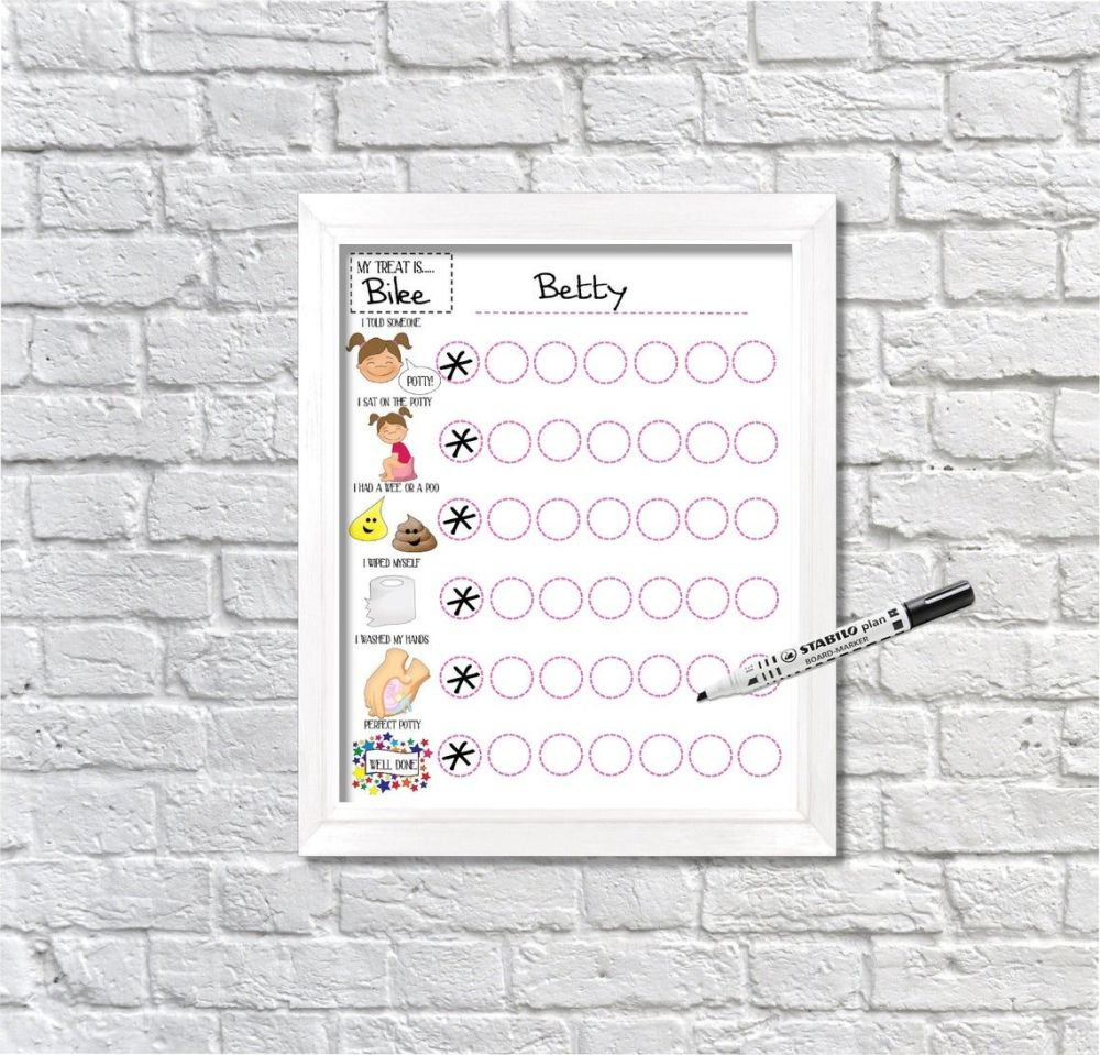 Girls Potty Training Reward Chart, Download and Print, Picture toilet routi
