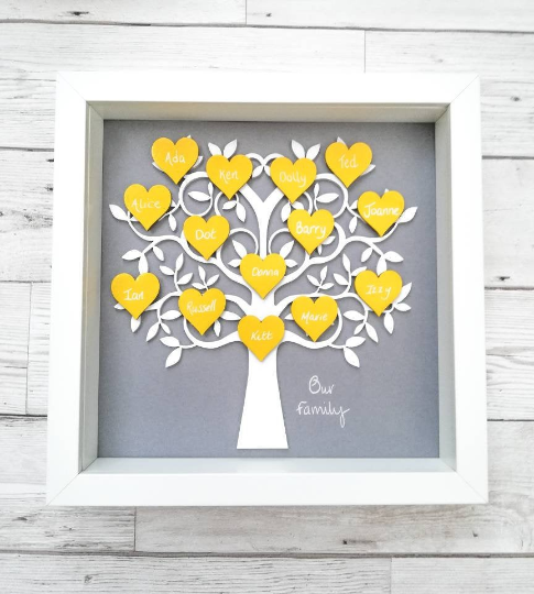 Framed Family Gifts