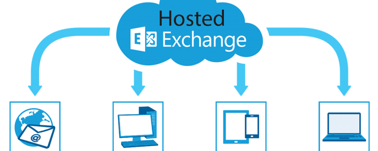 hosted_exchange-1200x480-768x307