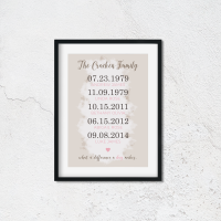 Family Important Dates Print