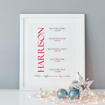 Important Dates Family Print