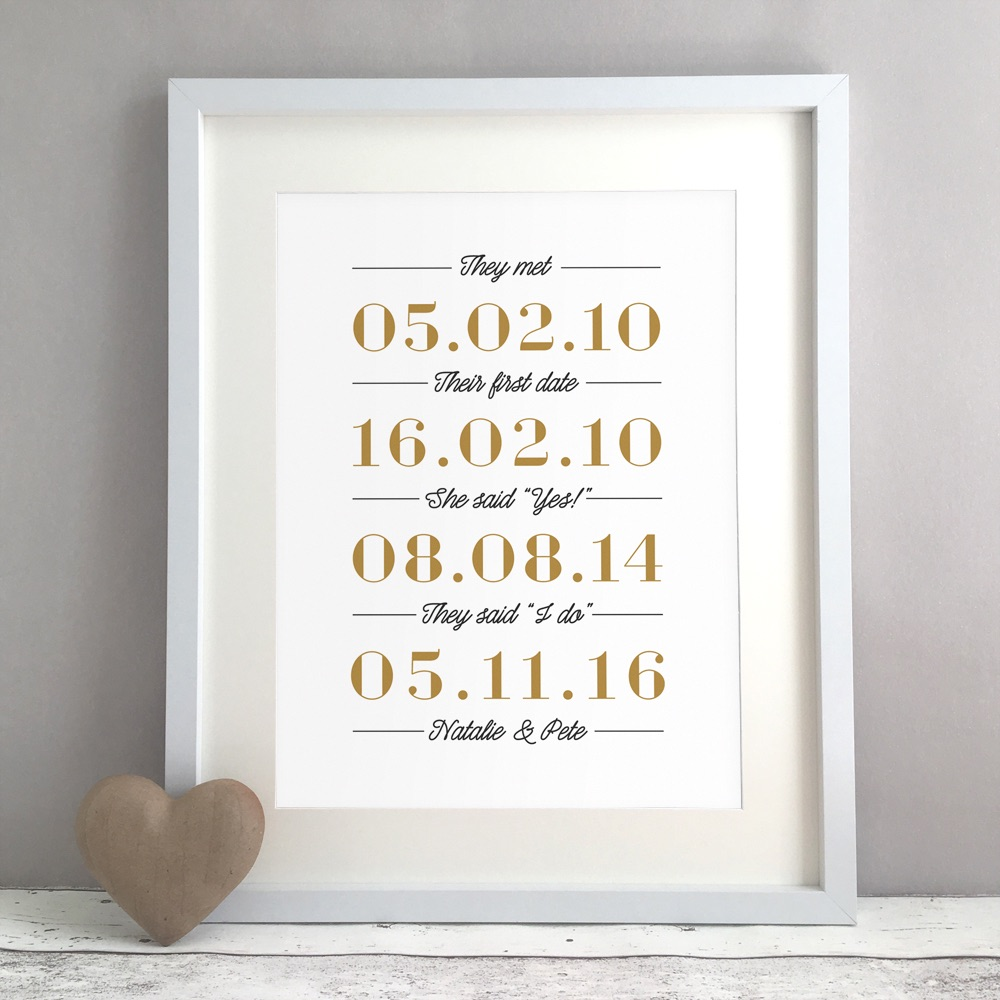 Personalised 1st Wedding Anniversary Gifts: Dates Personalised Wedding Anniversary Gift Print