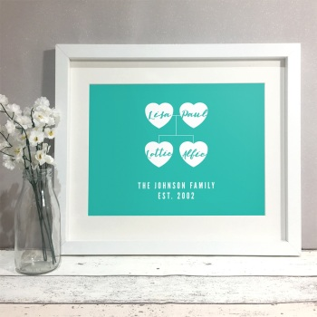 Family Hearts Timeline Personalised Print