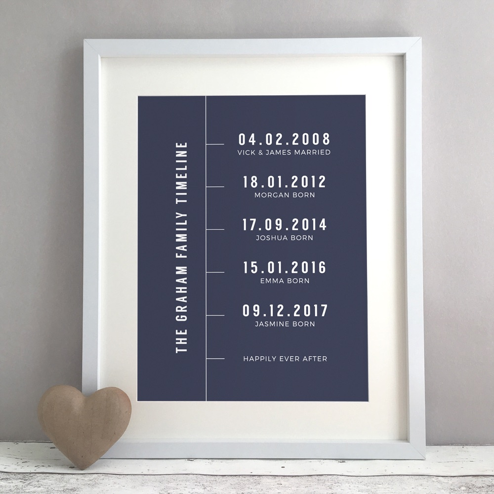 Family Timeline Home Personalised Print