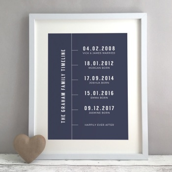 Family Timeline Personalised Print