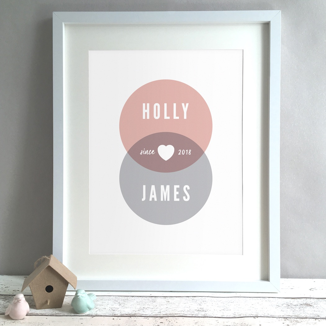Couple Diagram Personalised Wedding Gift Print