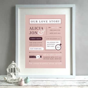 Love Story Personalised Wedding Gift Print